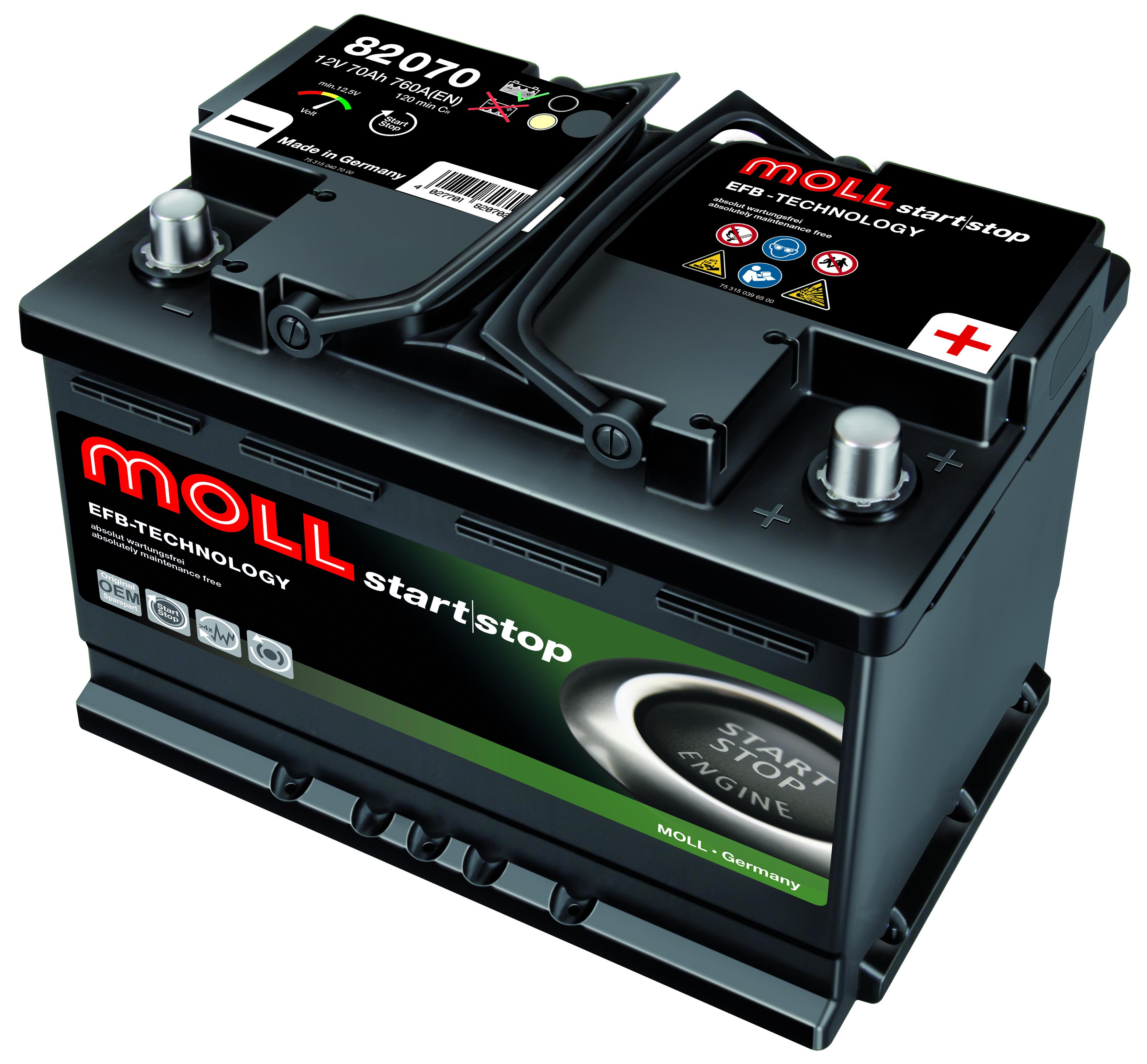 MOLL EFB 82070
