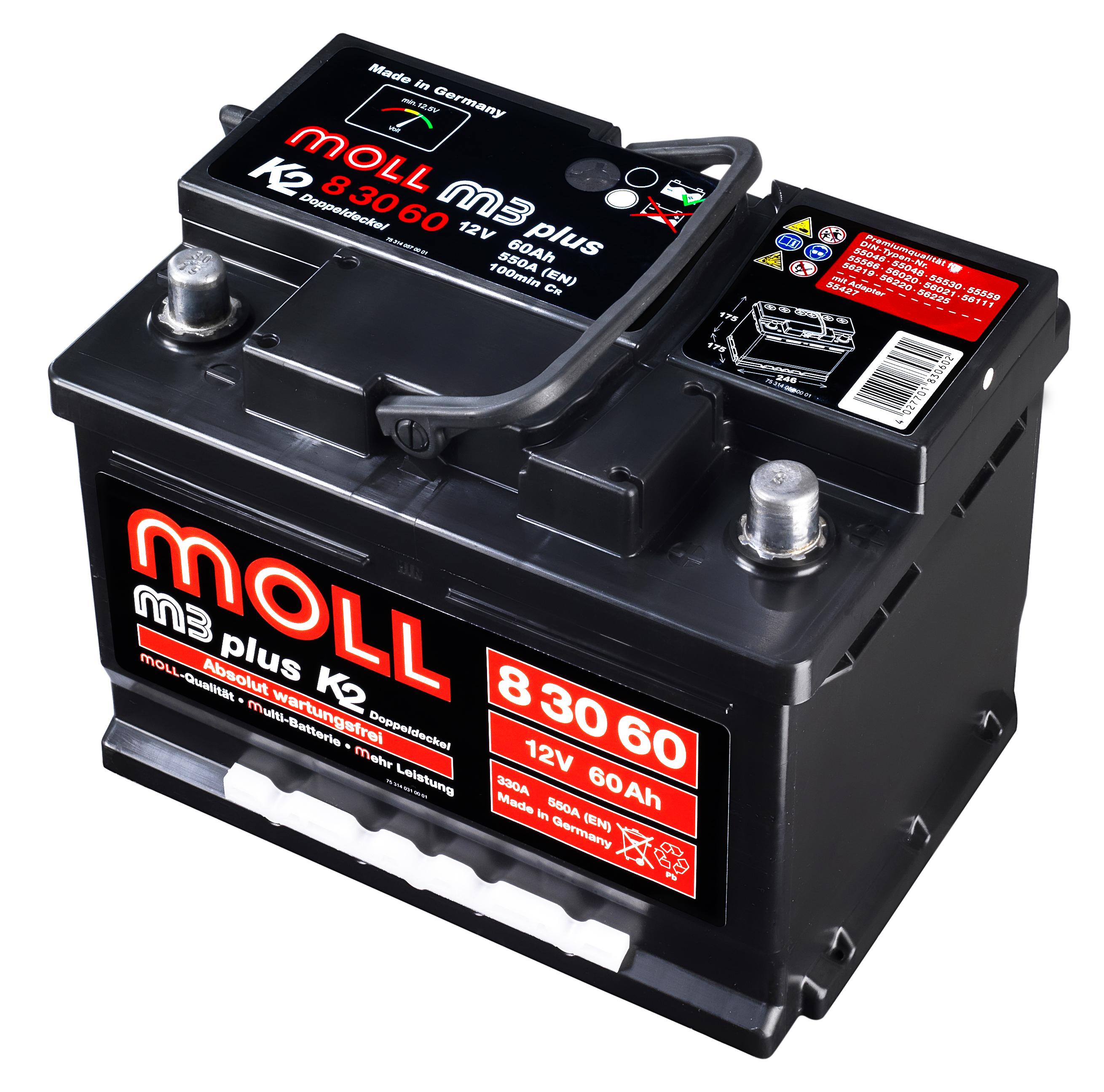 MOLL M3 plus K2 83060