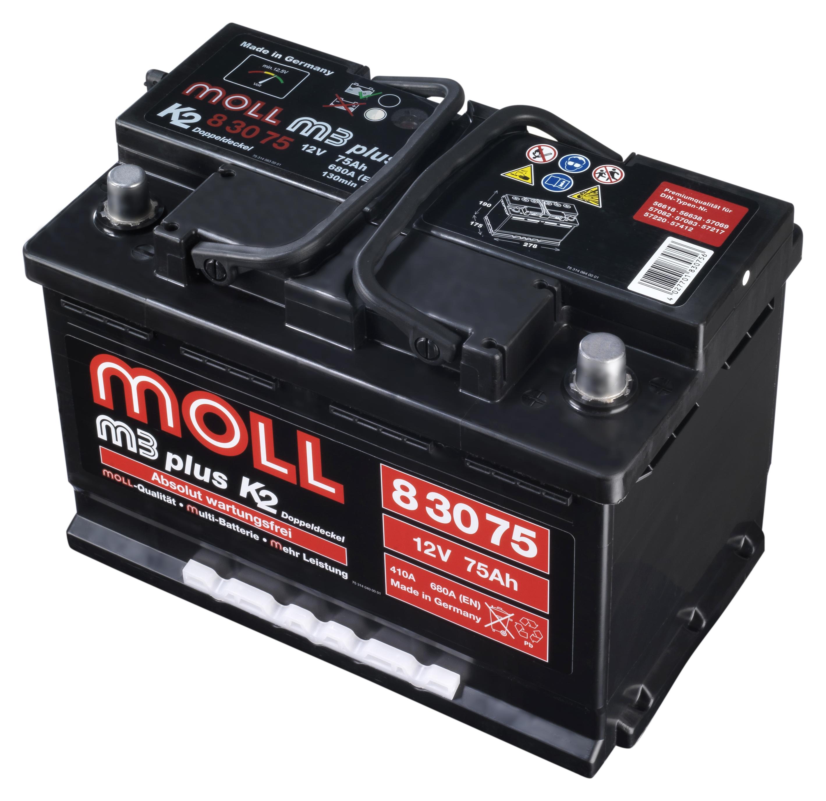 MOLL M3 plus K2 83075